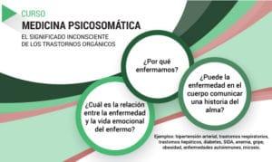 psicosomatica clinica ➤ Compara precio al comprar en LIBRERIAESOTERICA.NET