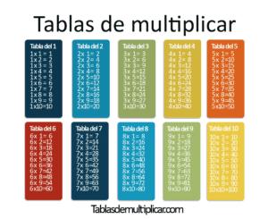➤ tablas para péndulo Compara precios al comprar con LIBRERIAESOTERICA.NET