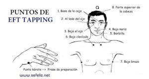 tapping para todos ➤ Analiza precio al comprar en LIBRERIAESOTERICA.NET
